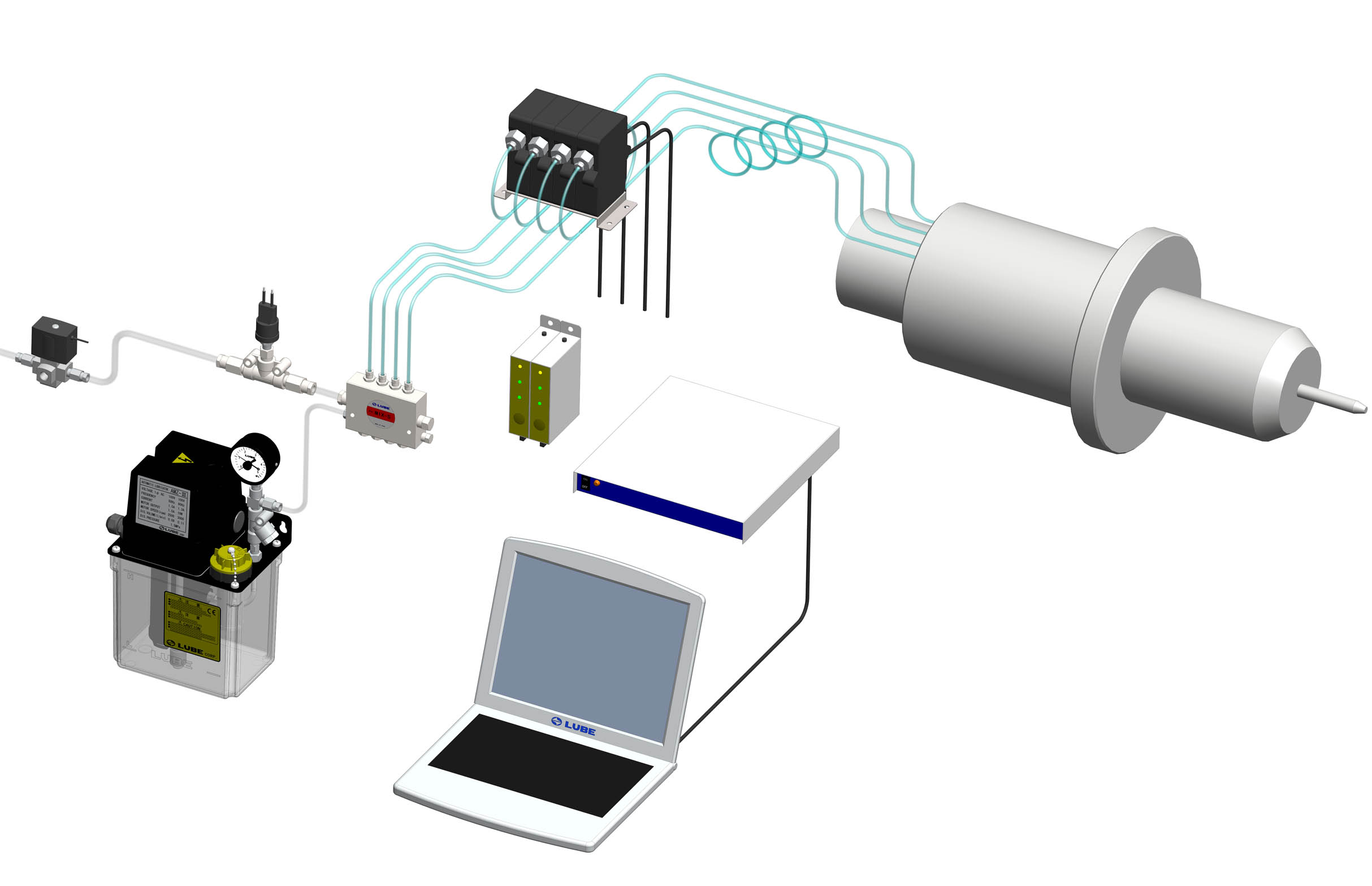Spindle Lubrication Systems & Monitoring